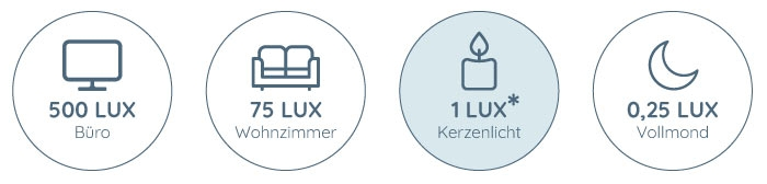 media/image/LUX-Icons-1.jpg